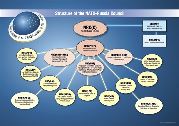 nrc_structure_diagram_621x439